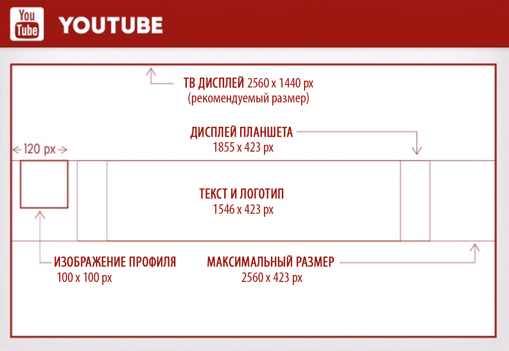 Youtube imbewu 21 january 2019